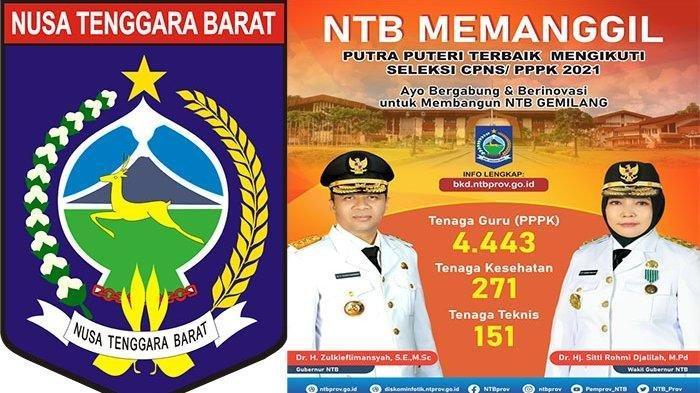 Pemprov NTB Buka 4.865 Lowongan, Berikut Formasi PPPK dan CPNS 2021, Ada Untuk Lulusan SMA Sederajat