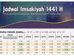ilustrasi-jadwal-imsakiyah-ramadhan-2020-1441-h.jpg