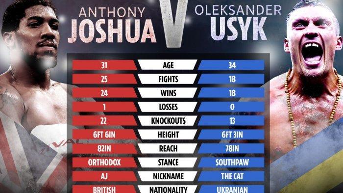 JADWAL Anthony Joshua vs Oleksandr Usyk, Pertarungan Tinju Dunia Hari ini