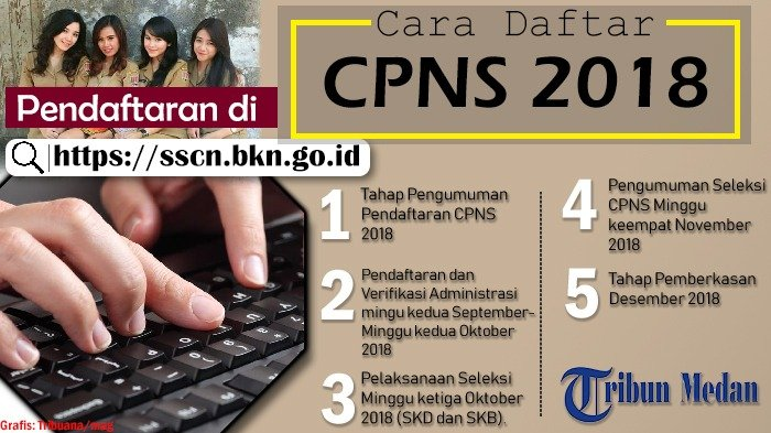 Pendaftaran Cpns 2018 Syarat Lulusan Sma Smk D Iii S 1 Pilih Formasi Dan Cara Daftar Di Sscn Halaman All Tribun Medan