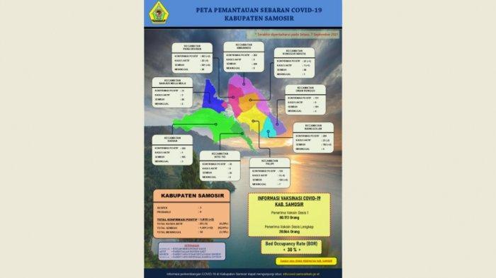 Kabupaten Samosir PPKM Level 2, Angka Terkonfirmasi Positif Covid-19 Nihil Beberapa Hari Terakhir