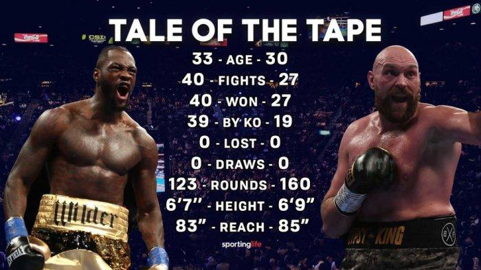 Tidak Live Streaming di TVOne: Deontay Wilder vs Tyson Fury, Pertandingan Tinju Dunia Minggu Pagi