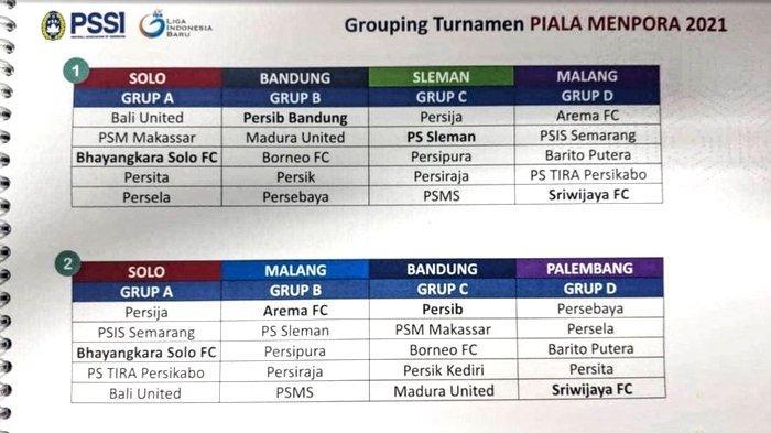 Draft Pembagian Grup Turnamen Pramusim Piala Menpora 2021 Bocor, Begini Penjelasan PT LIB