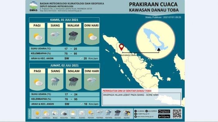 GEMPA Beruntun Melanda Pulau Samosir hingga 12 Kali