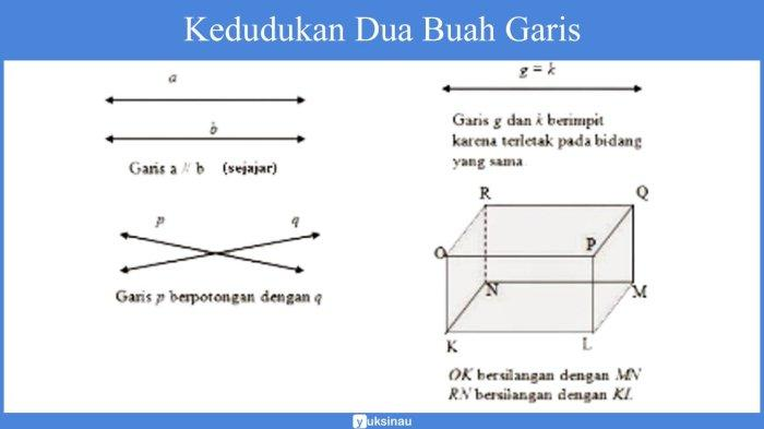 Materi Belajar Matematika SMP: Penjelasan Garis dan Sudut serta Contoh Soal dan Jawabannya
