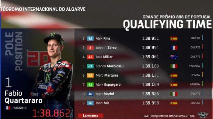 Hasil Kualifikasi MotoGP Portugal: Quartararo Pole Position, Marquez Posisi 6, Rossi Posisi 17