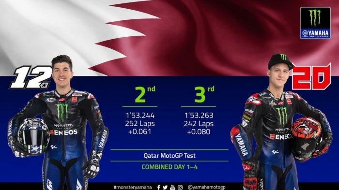 UPDATE Hasil Tes Pramusim MotoGP 2021, Baik Tim Satelit Maupun Pabrikan, 3 Rider Yamaha Terdepan