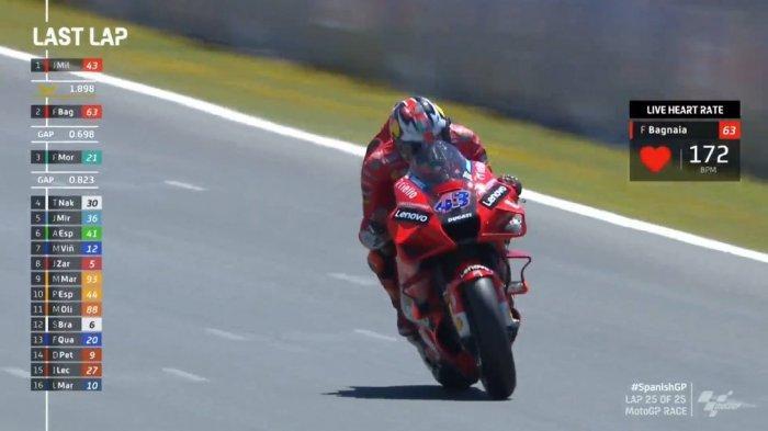 HASIL MotoGP Spanyol 2021, Jack Miller Kuasai Sirkuit Jerez, Quartararo Gagal Tembus 10 Besar