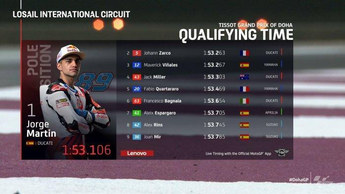 UPDATE Hasil Kualifikasi MotoGP Doha 2021, Jorge Martin Buat Kejutan, Rossi Start 2 dari Belakang