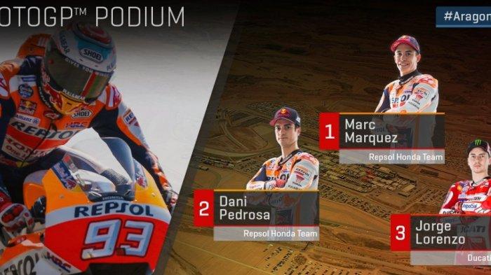 JADWAL Tayang MotoGP Aragon 2021 Pekan Depan, Marquez Versi Alien Bisa Muncul Lagi di Spanyol