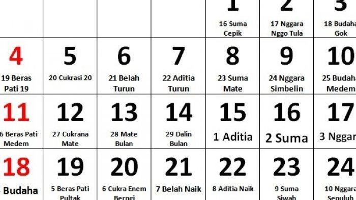 Makna 30 Hari Baik Menurut Kalender Suku Karo dan Terjemahannya