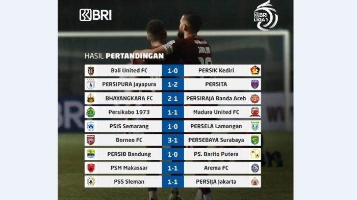 JADWAL Lengkap BRI Liga 1 Pekan Kedua Segera Dimulai, Ada Laga Big Match Bali United vs Barito