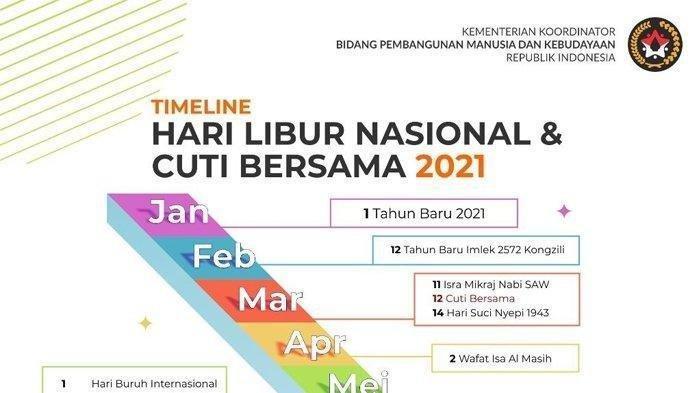 LIBUR LEBARAN - Daftar Libur Nasional dan Cuti Bersama 2021, Kapan Masuk Sekolah?