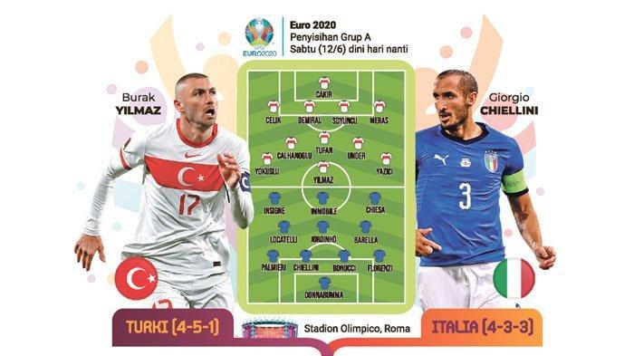 JAM Kick Of Turki Vs Italia, Prediksi Susunan Pemain Kedua Tim, Perang Syaraf Urat Calhanoglu