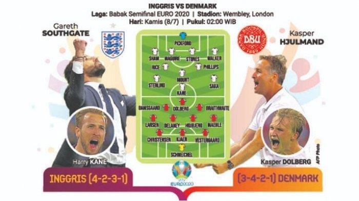PREDIKSI Inggris Vs Denmark, Pecahkan Kutukan di Semifinal, Momen Three Lions Balaskan Dendam