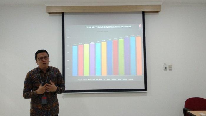 Antisipasi Covid-19, Kantor BEI Sumatera Utara Tutup Sementara