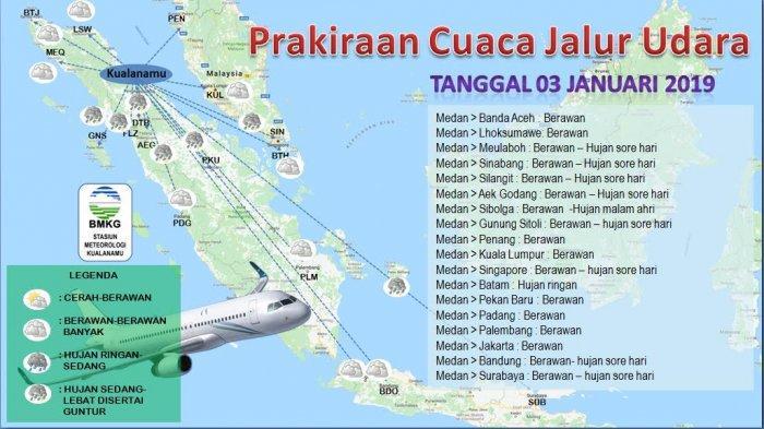 Masih Dilanda Liburan Berikut Prakiraan Cuaca Untuk Jalur Penerbangan Di Sumatera Utara Halaman All Tribun Medan