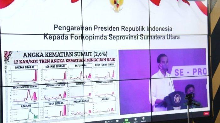 Wakil Wali Kota Medan Mengikuti Arahan Presiden RI Secara Virtual Bersama Forkopimda Kota Medan