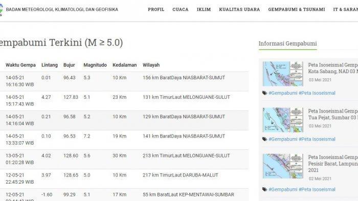 Pulau Nias Diguncang Gempa Dahsyat Secara Beruntun