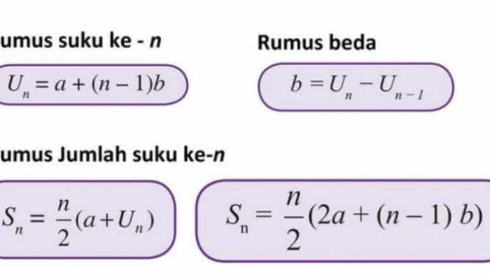 Materi Belajar Matematika SMP:  Rumus Baris dan Deret Aritmatika Beserta Contoh Soal dan Pembahasan