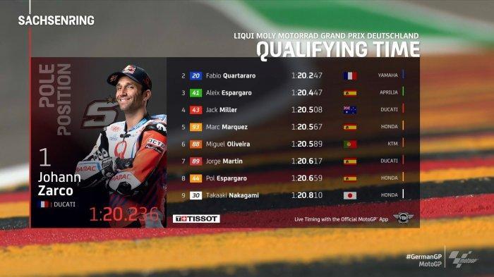 JAM TAYANG MotoGP Hari Ini, Berikut Posisi Start Pebalap MotoGP Jerman 2021, Live Trans7