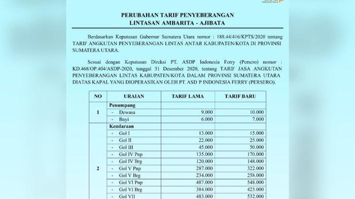 Tarif dan jadwal Penyeberangan dari Dermaga Ajibata