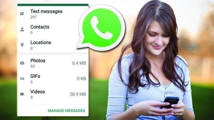WHATSAPP TERKINI - Cara Mudah Membagikan Foto, GIF, Teks Dokumen ke Kontak Seseorang di WhatsApp