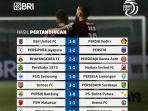 klasemen-sementara-bri-liga-1-musim-20212022.jpg