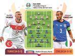 line-up-turki-vs-italia.jpg