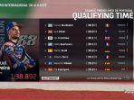 motogp-hari-ini-miguel-oliveira-pebalap-tercepat-di-kualifikasi-motogp-portugal-2020-hasil-lengkap.jpg