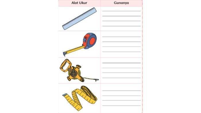 KUNCI JAWABAN Tema 5 Kelas 2 SD Subtema 2 Hal 146-149, Sebutkan Kegunaan Alat-alat di Gambar Ini