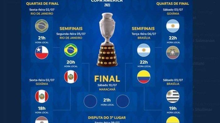 Bagan semifinal Copa America 2021.