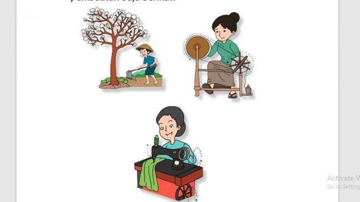 KUNCI JAWABAN Tema 6 Kelas 3 SD/MI Subtema 2, Hitung Waktu yang Dihabiskan Ibu dalam Berkegiatan!