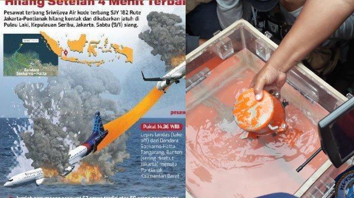 Ilustrasi black box (kiri), infografis kecelakaan Sriwijaya Air SJ 182 di perairan Kepulauan Seribu (kanan).