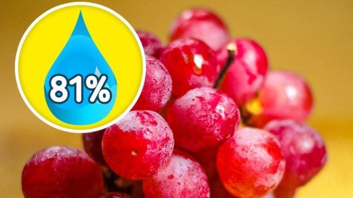 SOAL & KUNCI JAWABAN Latihan UAS dan PAS Matematika 3 SD, Berapa Ons Buah Anggur yang Dibeli Airin?