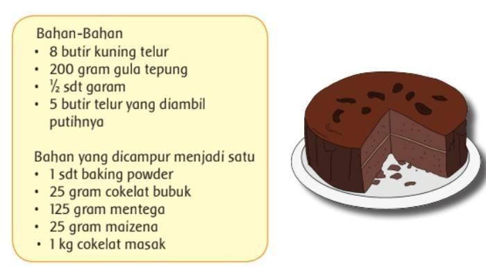 KUNCI JAWABAN Tema 3 Kelas 3 SD Subtema 3 Hal 124-127, Bahan-bahan untuk Membuat Kue Cokelat