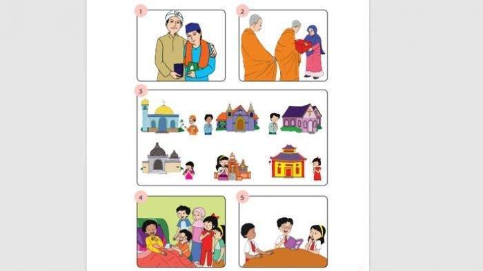 SOAL & KUNCI JAWABAN Tema 1 Kelas 6SD/MI Hal 17-30, Diskusikan Sikap & Perilaku di Gambar Ini!