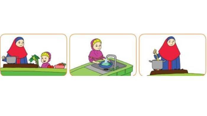 KUNCI JAWABAN Tema 3 Kelas 2 SD Subtema 1 Hal 19-21, Sebutkan Kegiatan Keluarga Siti di Pagi Hari!