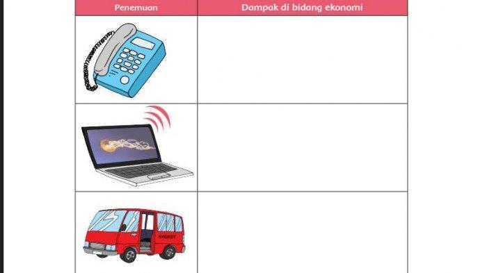 SOAL & KUNCI JAWABAN Tema 3 Kelas 6 SD Subtema 3 Hal 143-145, Manfaat Telepon, Laptop & Kendaraan