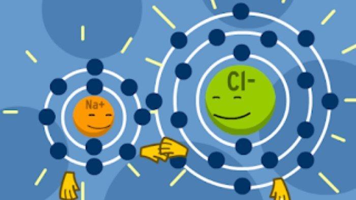 Apa yang Dimaksud dengan Ikatan Kimia? Berikut Penjelasannya Lengkap dengan Jenis-jenisnya!