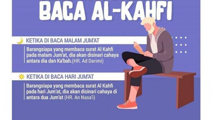 Ilustrasi membaca Al Kahfi