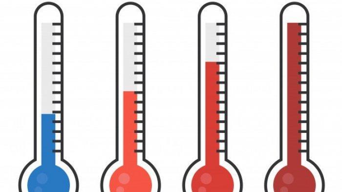 KUNCI JAWABAN Latihan UAS & PAS IPA 7 SMP, Perbandingan Termometer Celcius, Reaumur & Fahrenheit