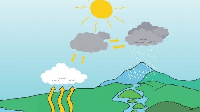 KUNCI JAWABAN Soal TVRI Rabu24Februari, Tulis Perubahan yang Terjadi Air Laut Berubah Menjadi Awan