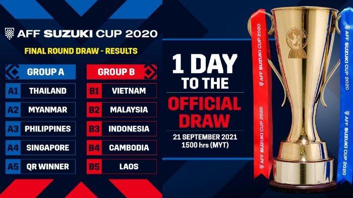 HASIL Lengkap Drawing Piala AFF 2020, Timnas Indonesia Satu Grup dengan Malaysia dan Vietnam