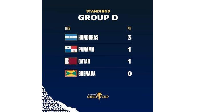 Klasemen Grup D Piala Emas Cocacaf 2021.