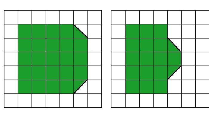 KUNCI JAWABAN Tema 6 Kelas 3 SD/MI Subtema 4 Gambarkan Bagian dengan Luas 24 & 17 Persegi Satuan!