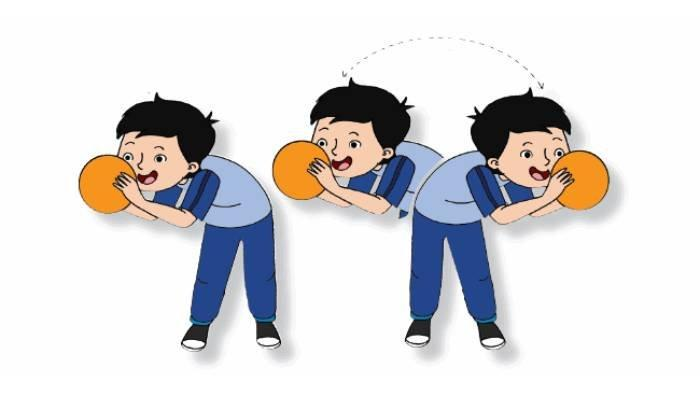 KUNCI JAWABAN Tema 6 Kelas 3 SD/MI Subtema 3, Berolahraga Sambil Menirukan Gerakan  Kincir Angin