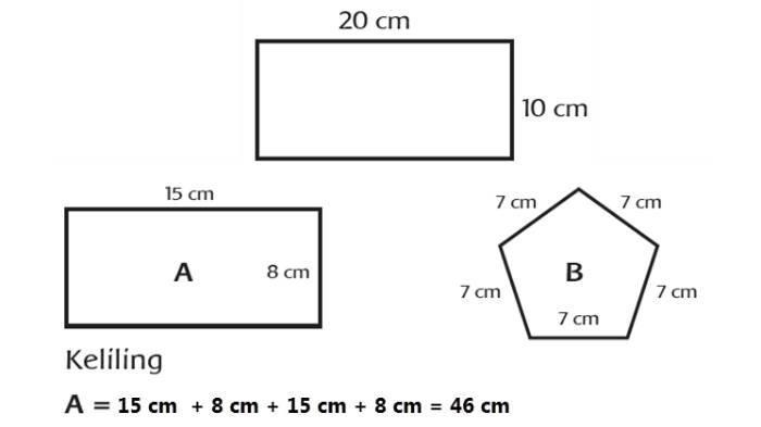 Kunci jawaban tema 7 kelas 3 SD/MI subtema 4 pembelajaran 1 mengenai keliling