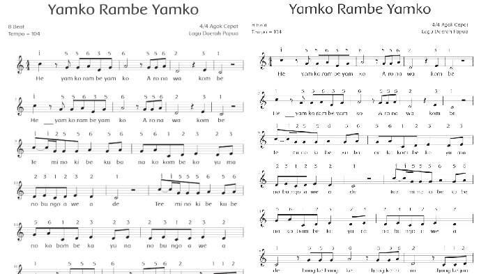 KUNCI JAWABAN Tema 8 Kelas 4 SD, Identifikasi Tinggi Rendah Nada dari Notasi Lagu Yamko Rambe Yamko