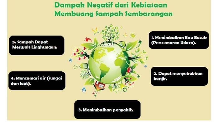 KUNCI JAWABAN Tema 9 Kelas 4 Hal 100-113, Dampak Perubahan Lingkungan yang Disebabkan oleh Manusia